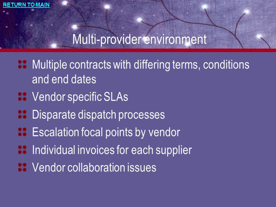 RETURN TO MAIN Multi-provider environment Multiple contracts with differing terms, conditions and end dates Vendor specific SLAs Disparate dispatch processes Escalation focal points by vendor Individual invoices for each supplier Vendor collaboration issues