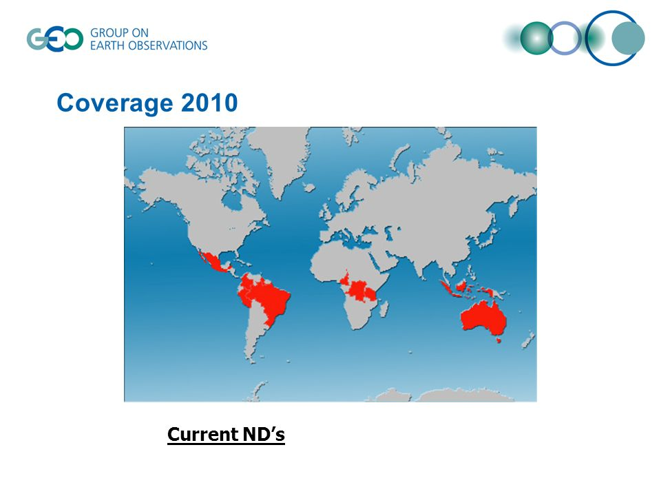 Coverage 2010 Current NDs