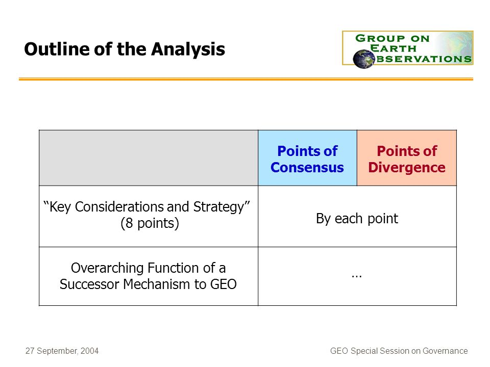 27 September, 2004GEO Special Session on Governance Outline of the Analysis Points of Consensus Points of Divergence Key Considerations and Strategy (8 points) By each point Overarching Function of a Successor Mechanism to GEO …