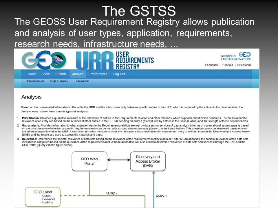 The GSTSS The GEOSS User Requirement Registry allows publication and analysis of user types, application, requirements, research needs, infrastructure needs,...