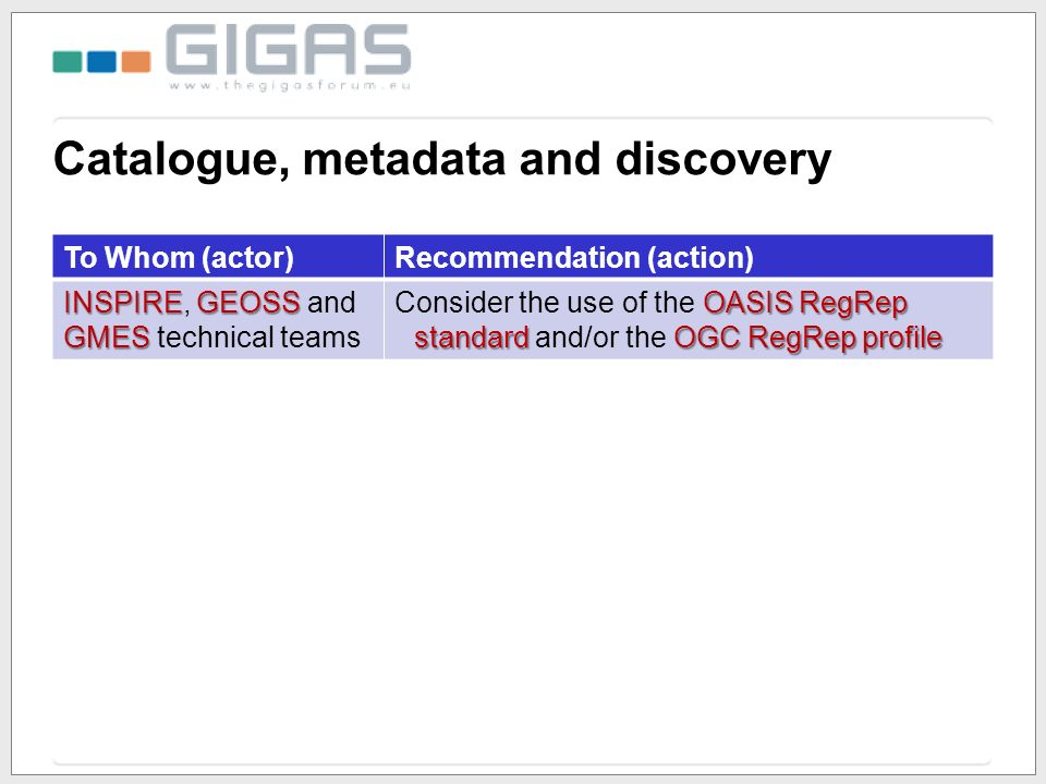 Catalogue, metadata and discovery To Whom (actor)Recommendation (action) INSPIREGEOSS GMES INSPIRE, GEOSS and GMES technical teams OASIS RegRep standard OGC RegRep profile Consider the use of the OASIS RegRep standard and/or the OGC RegRep profile