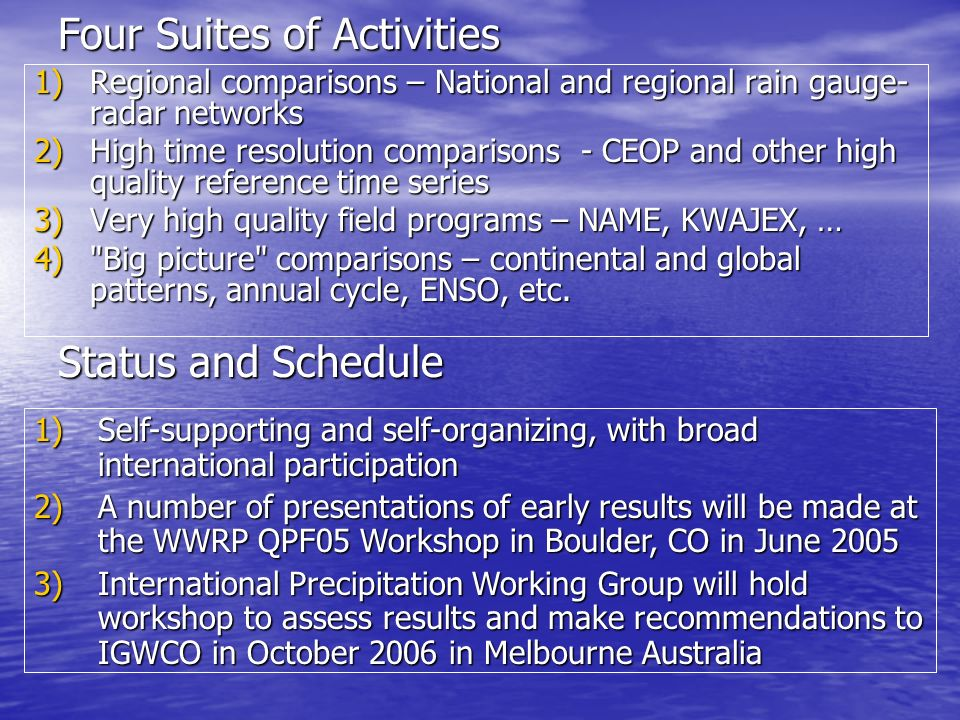 Four Suites of Activities 1)Regional comparisons – National and regional rain gauge- radar networks 2)High time resolution comparisons - CEOP and other high quality reference time series 3)Very high quality field programs – NAME, KWAJEX, … 4) Big picture comparisons – continental and global patterns, annual cycle, ENSO, etc.