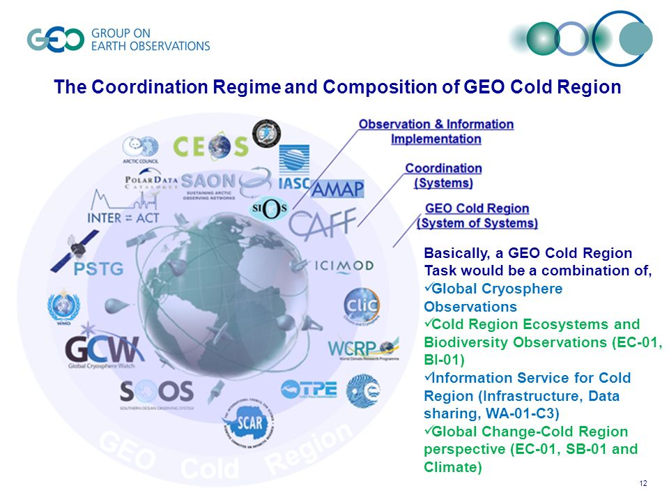 12 The Coordination Regime and Composition of GEO Cold Region Basically, a GEO Cold Region Task would be a combination of, Global Cryosphere Observations Cold Region Ecosystems and Biodiversity Observations (EC-01, BI-01) Information Service for Cold Region (Infrastructure, Data sharing, WA-01-C3) Global Change-Cold Region perspective (EC-01, SB-01 and Climate)