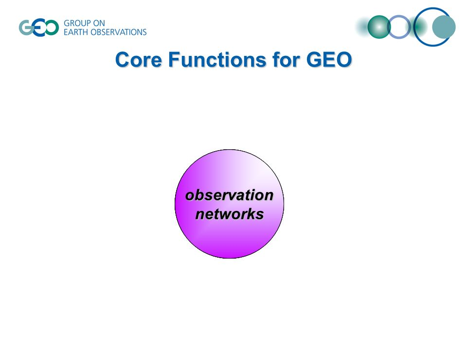 R&D for EO applicationsbuilding capacity to collect & use EO data access & sharing Core Functions for GEO observationnetworks