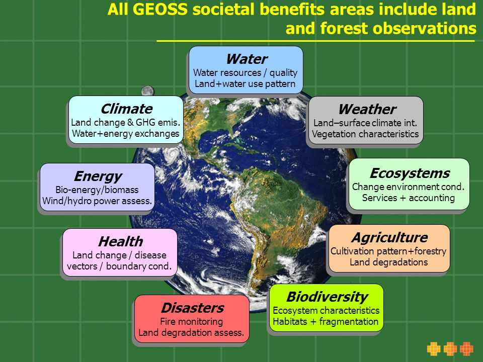 All GEOSS societal benefits areas include land and forest observations Climate Land change & GHG emis.