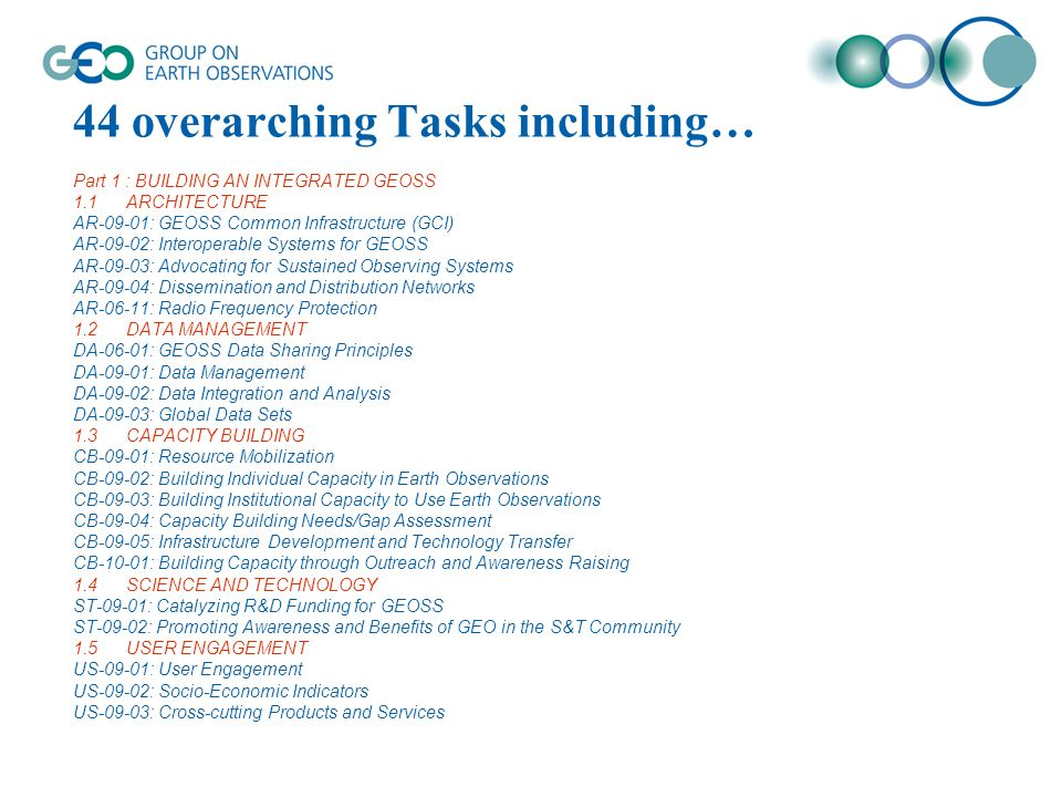 44 overarching Tasks including… Part 1 : BUILDING AN INTEGRATED GEOSS 1.1ARCHITECTURE AR-09-01: GEOSS Common Infrastructure (GCI) AR-09-02: Interoperable Systems for GEOSS AR-09-03: Advocating for Sustained Observing Systems AR-09-04: Dissemination and Distribution Networks AR-06-11: Radio Frequency Protection 1.2DATA MANAGEMENT DA-06-01: GEOSS Data Sharing Principles DA-09-01: Data Management DA-09-02: Data Integration and Analysis DA-09-03: Global Data Sets 1.3CAPACITY BUILDING CB-09-01: Resource Mobilization CB-09-02: Building Individual Capacity in Earth Observations CB-09-03: Building Institutional Capacity to Use Earth Observations CB-09-04: Capacity Building Needs/Gap Assessment CB-09-05: Infrastructure Development and Technology Transfer CB-10-01: Building Capacity through Outreach and Awareness Raising 1.4SCIENCE AND TECHNOLOGY ST-09-01: Catalyzing R&D Funding for GEOSS ST-09-02: Promoting Awareness and Benefits of GEO in the S&T Community 1.5USER ENGAGEMENT US-09-01: User Engagement US-09-02: Socio-Economic Indicators US-09-03: Cross-cutting Products and Services