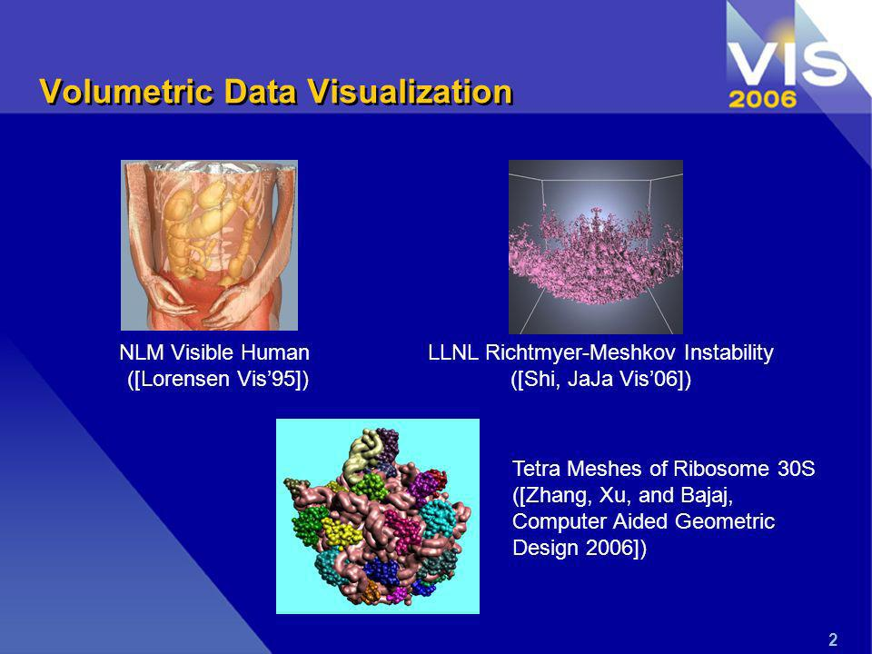 2 Volumetric Data Visualization NLM Visible Human ([Lorensen Vis95]) LLNL Richtmyer-Meshkov Instability ([Shi, JaJa Vis06]) Tetra Meshes of Ribosome 30S ([Zhang, Xu, and Bajaj, Computer Aided Geometric Design 2006])