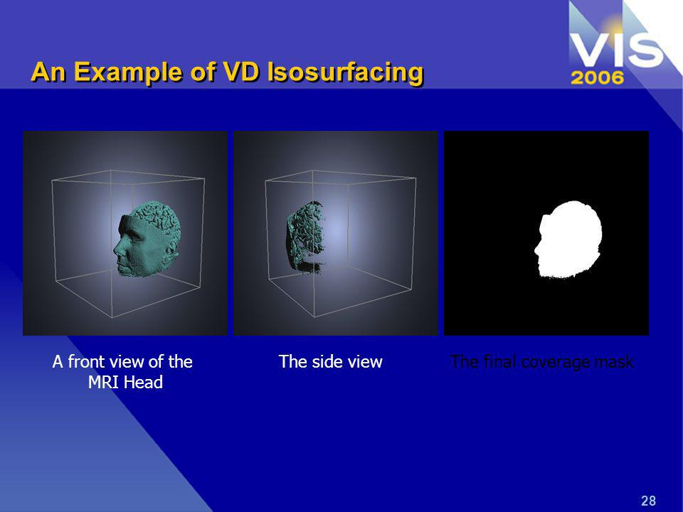 28 An Example of VD Isosurfacing A front view of the MRI Head The side viewThe final coverage mask