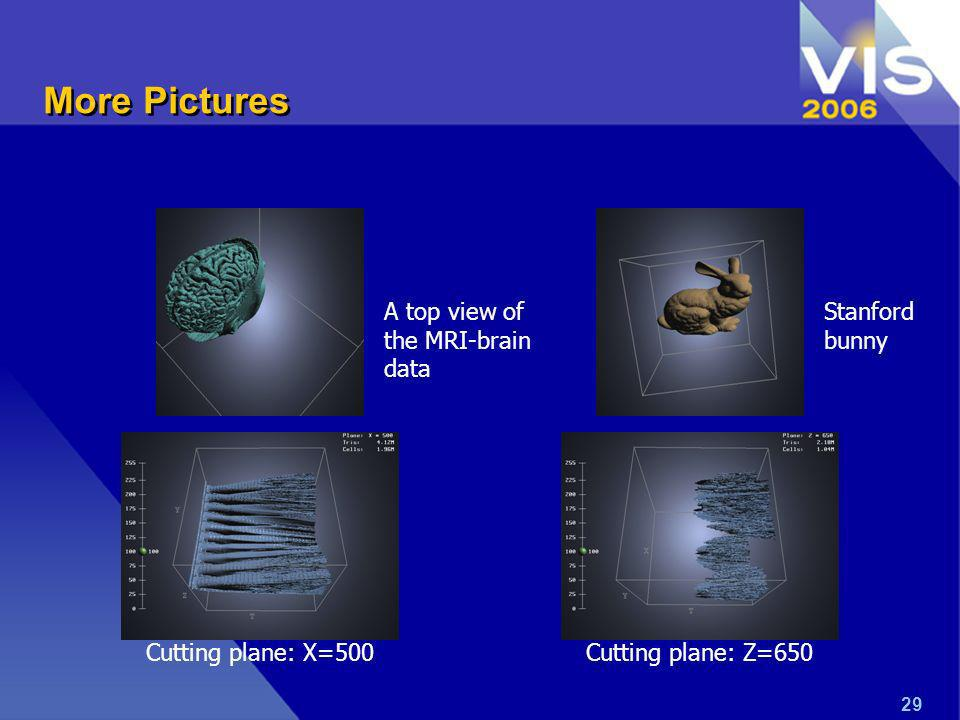 29 More Pictures A top view of the MRI-brain data Stanford bunny Cutting plane: X=500Cutting plane: Z=650
