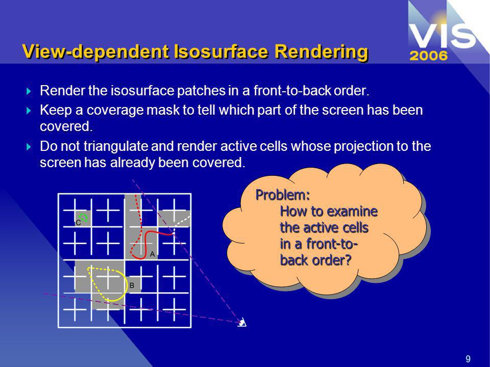 9 View-dependent Isosurface Rendering Render the isosurface patches in a front-to-back order.