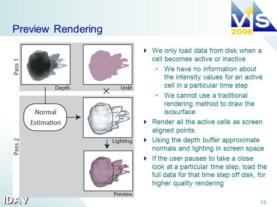 IDAV 16 Preview Rendering We only load data from disk when a cell becomes active or inactive We have no information about the intensity values for an active cell in a particular time step We cannot use a traditional rendering method to draw the isosurface Render all the active cells as screen aligned points.
