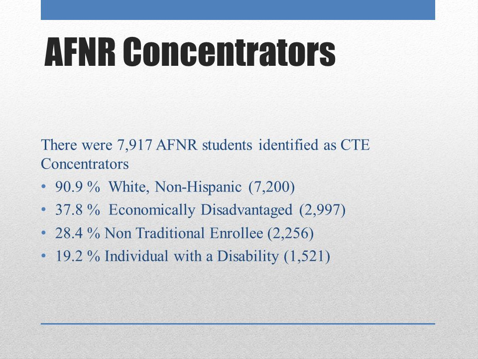 AFNR Concentrators There were 7,917 AFNR students identified as CTE Concentrators 90.9 % White, Non-Hispanic (7,200) 37.8 % Economically Disadvantaged (2,997) 28.4 % Non Traditional Enrollee (2,256) 19.2 % Individual with a Disability (1,521)