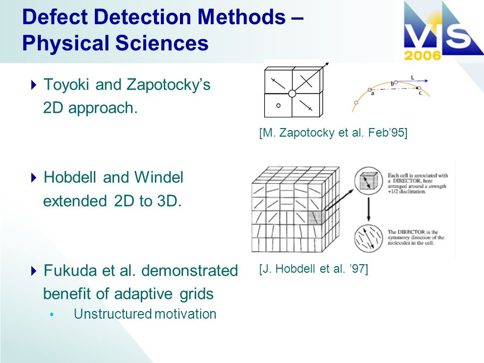 Defect Detection Methods – Physical Sciences Toyoki and Zapotockys 2D approach.