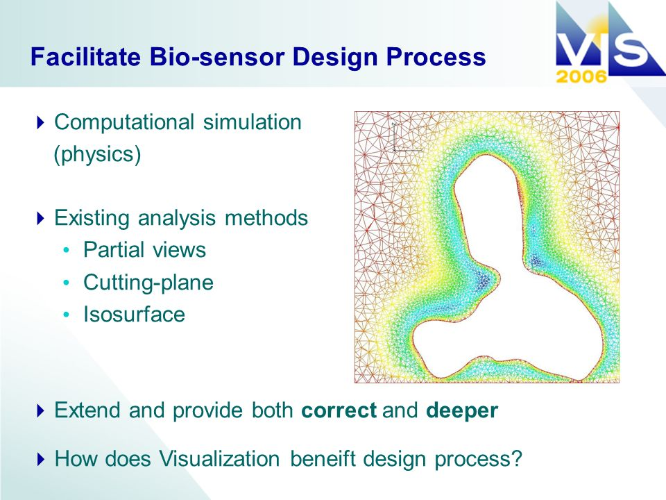 Facilitate Bio-sensor Design Process Computational simulation (physics) Existing analysis methods Partial views Cutting-plane Isosurface Extend and provide both correct and deeper How does Visualization beneift design process