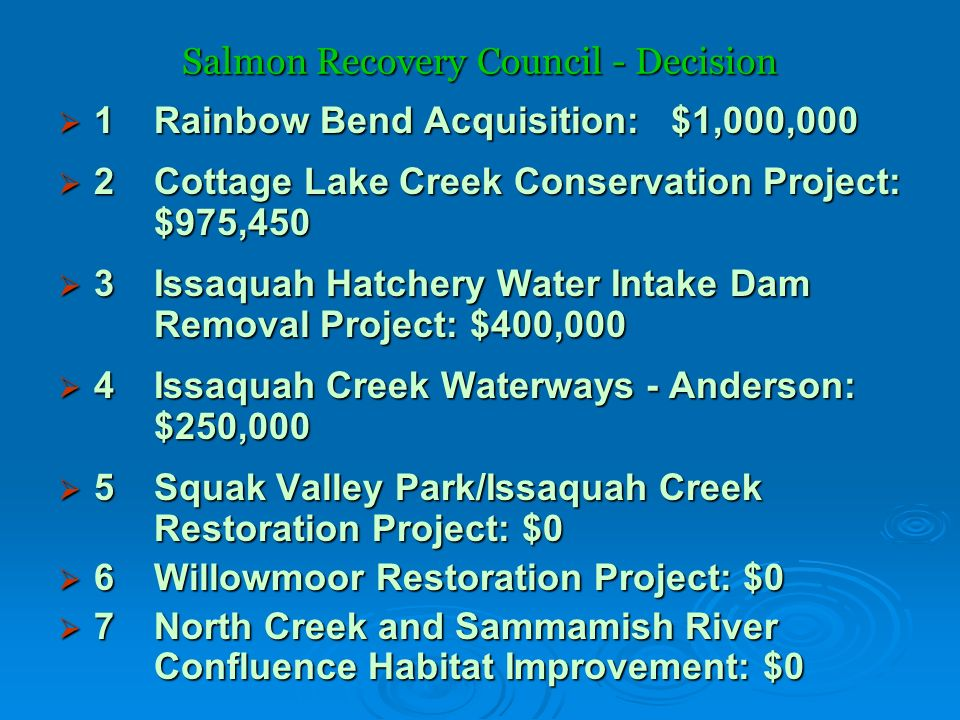 Salmon Recovery Council - Decision 1 Rainbow Bend Acquisition: $1,000,000 1 Rainbow Bend Acquisition: $1,000,000 2 Cottage Lake Creek Conservation Project: $975,450 2 Cottage Lake Creek Conservation Project: $975,450 3 Issaquah Hatchery Water Intake Dam Removal Project: $400,000 3 Issaquah Hatchery Water Intake Dam Removal Project: $400,000 4Issaquah Creek Waterways - Anderson: $250,000 4Issaquah Creek Waterways - Anderson: $250,000 5Squak Valley Park/Issaquah Creek Restoration Project: $0 5Squak Valley Park/Issaquah Creek Restoration Project: $0 6Willowmoor Restoration Project: $0 6Willowmoor Restoration Project: $0 7North Creek and Sammamish River Confluence Habitat Improvement: $0 7North Creek and Sammamish River Confluence Habitat Improvement: $0