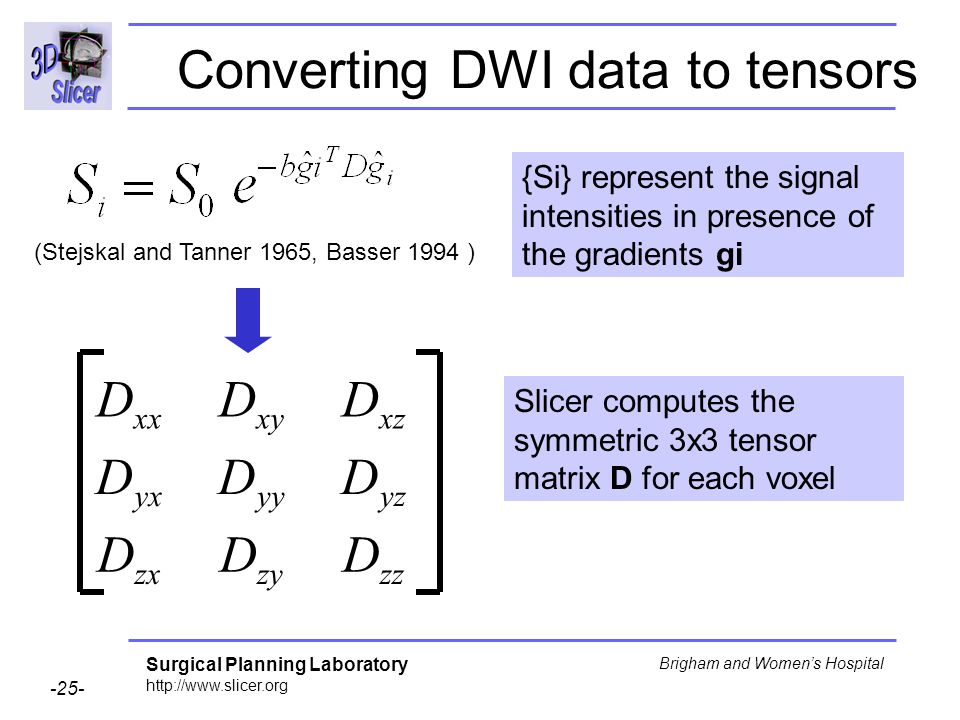 Surgical Planning Laboratory http://www.slicer.org -25- Brigham and Womens Hospital Converting DWI data to tensors zzzyzx yzyyyx xzxyxx DDD DDD DDD (Stejskal and Tanner 1965, Basser 1994 ) {Si} represent the signal intensities in presence of the gradients gi Slicer computes the symmetric 3x3 tensor matrix D for each voxel