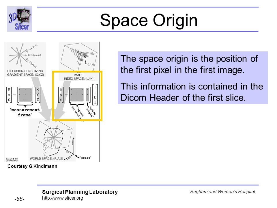 Surgical Planning Laboratory http://www.slicer.org -56- Brigham and Womens Hospital Space Origin Courtesy G.Kindlmann The space origin is the position of the first pixel in the first image.
