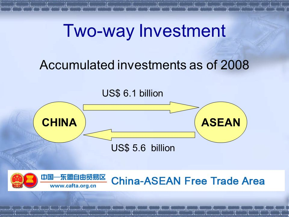 Two-way Investment Accumulated investments as of 2008 CHINAASEAN US$ 6.1 billion US$ 5.6 billion