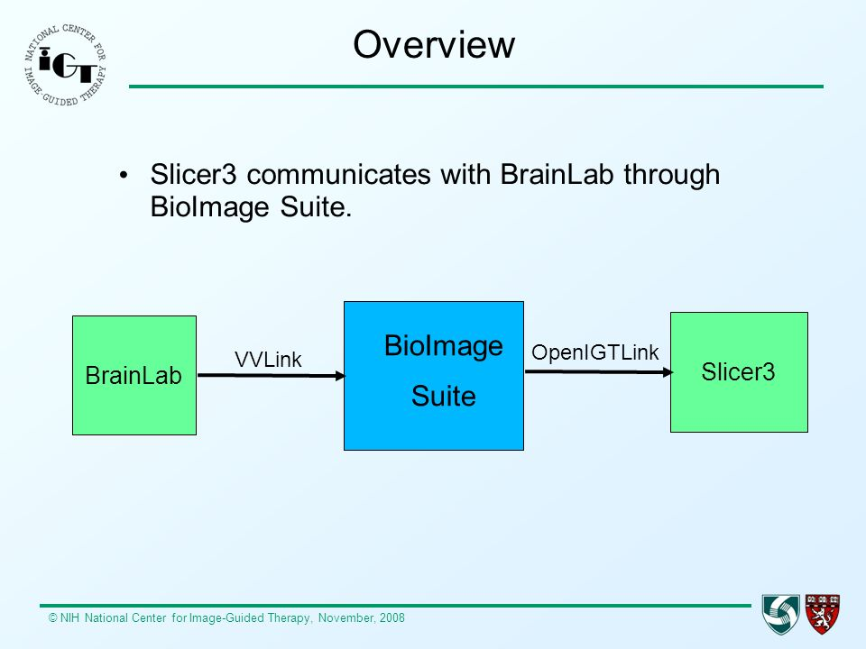 © NIH National Center for Image-Guided Therapy, November, 2008 Overview BioImage Suite BrainLab Slicer3 VVLink OpenIGTLink Slicer3 communicates with BrainLab through BioImage Suite.