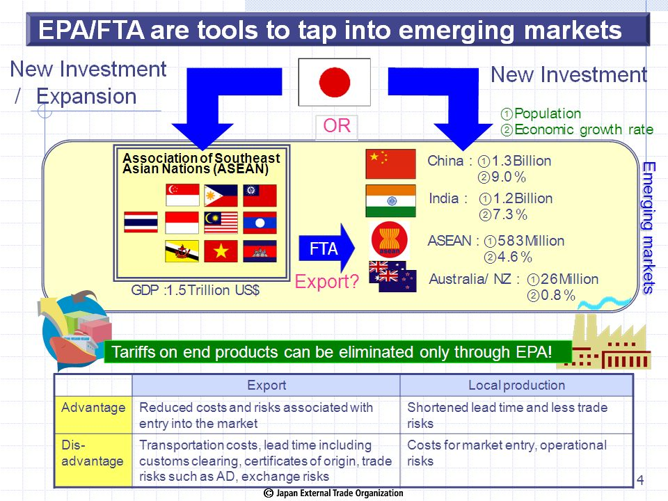 Japan's FTA policy and movement of Japanese Companies towards the
