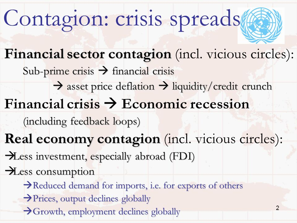 2 Contagion: crisis spreads Financial sector contagion Financial sector contagion (incl.