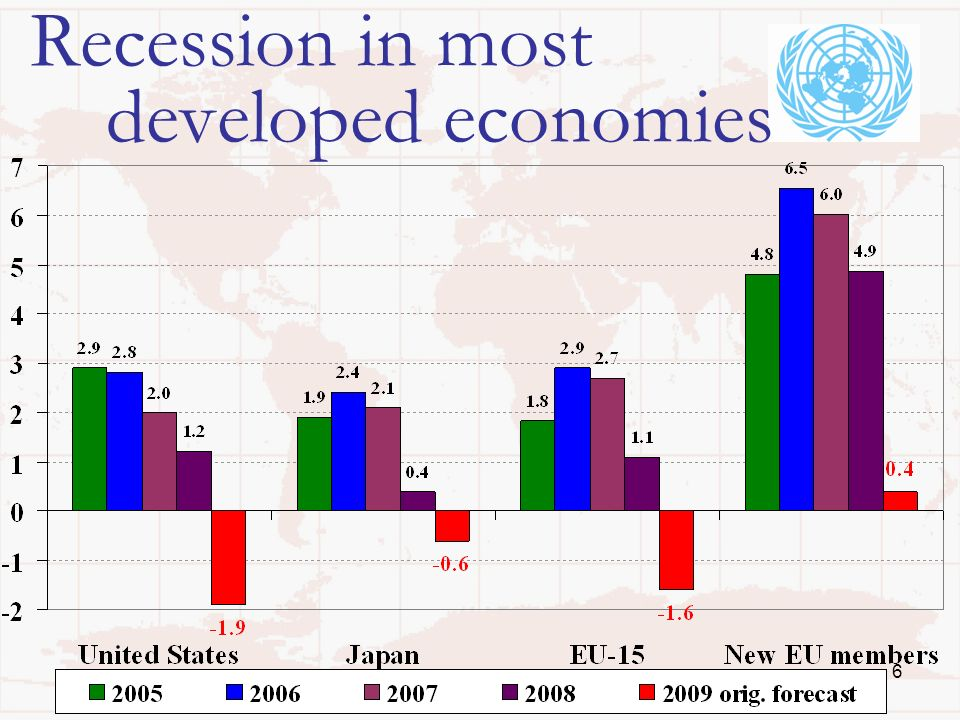6 Recession in most developed economies
