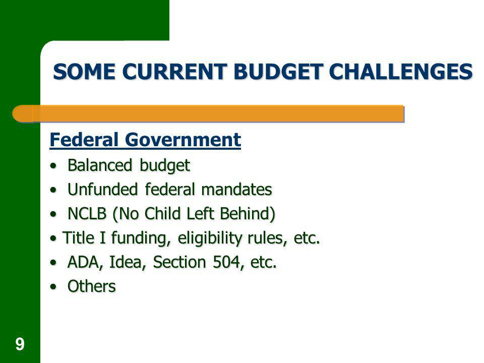 9 SOME CURRENT BUDGET CHALLENGES Federal Government Balanced budget Balanced budget Unfunded federal mandates Unfunded federal mandates NCLB (No Child Left Behind) NCLB (No Child Left Behind) Title I funding, eligibility rules, etc.