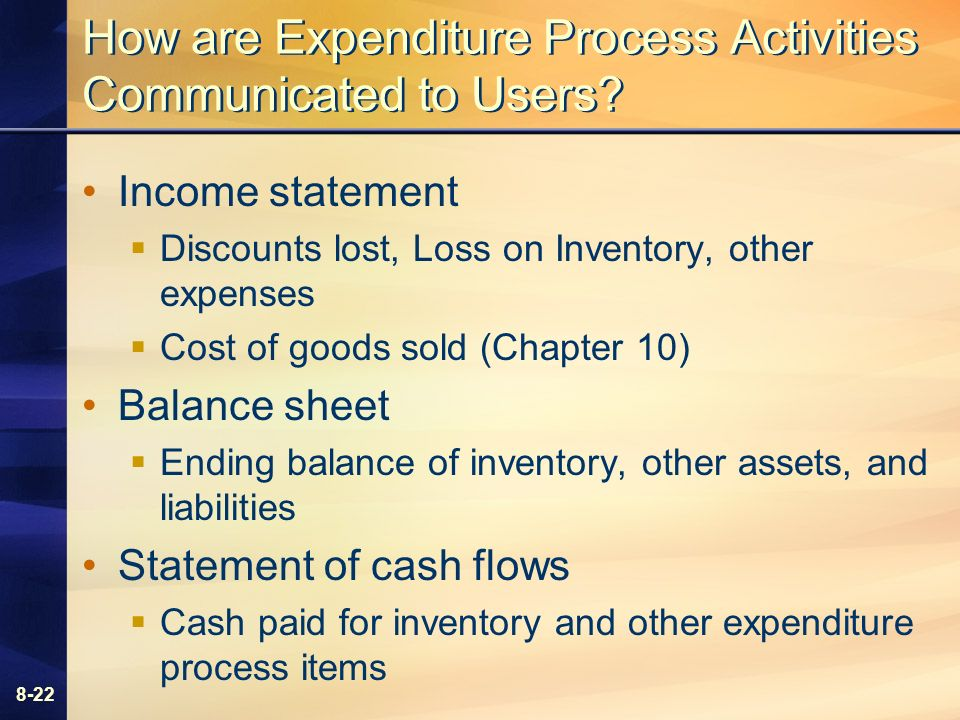 8-22 How are Expenditure Process Activities Communicated to Users.