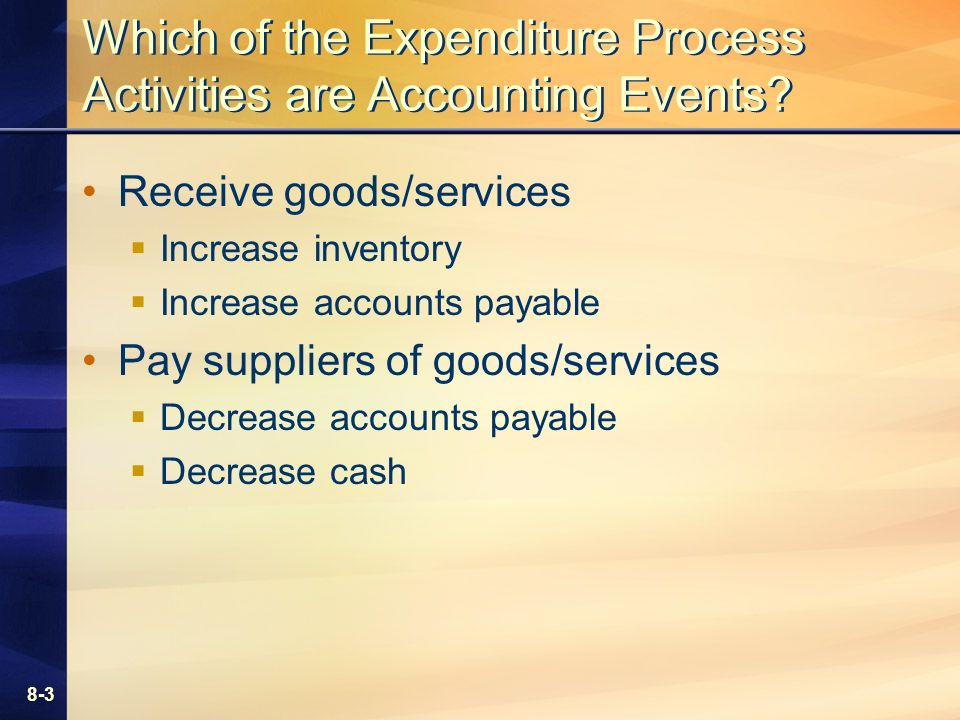 8-3 Which of the Expenditure Process Activities are Accounting Events.