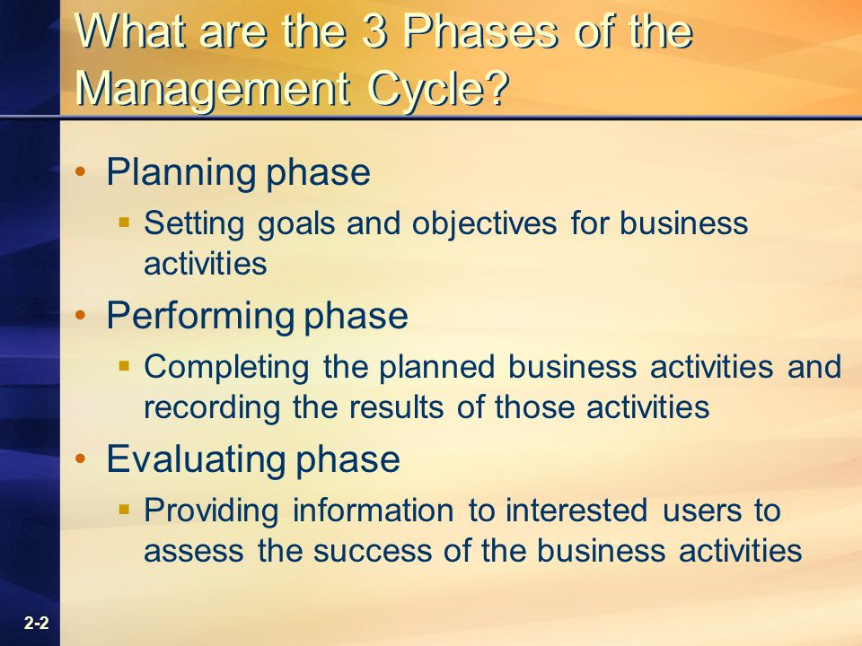 2-2 What are the 3 Phases of the Management Cycle.