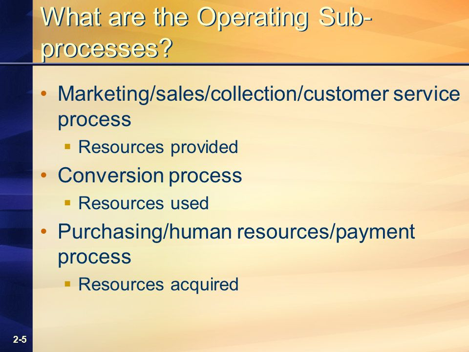 2-5 What are the Operating Sub- processes.