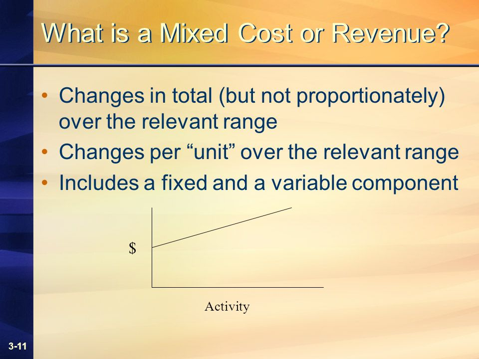 3-11 What is a Mixed Cost or Revenue.