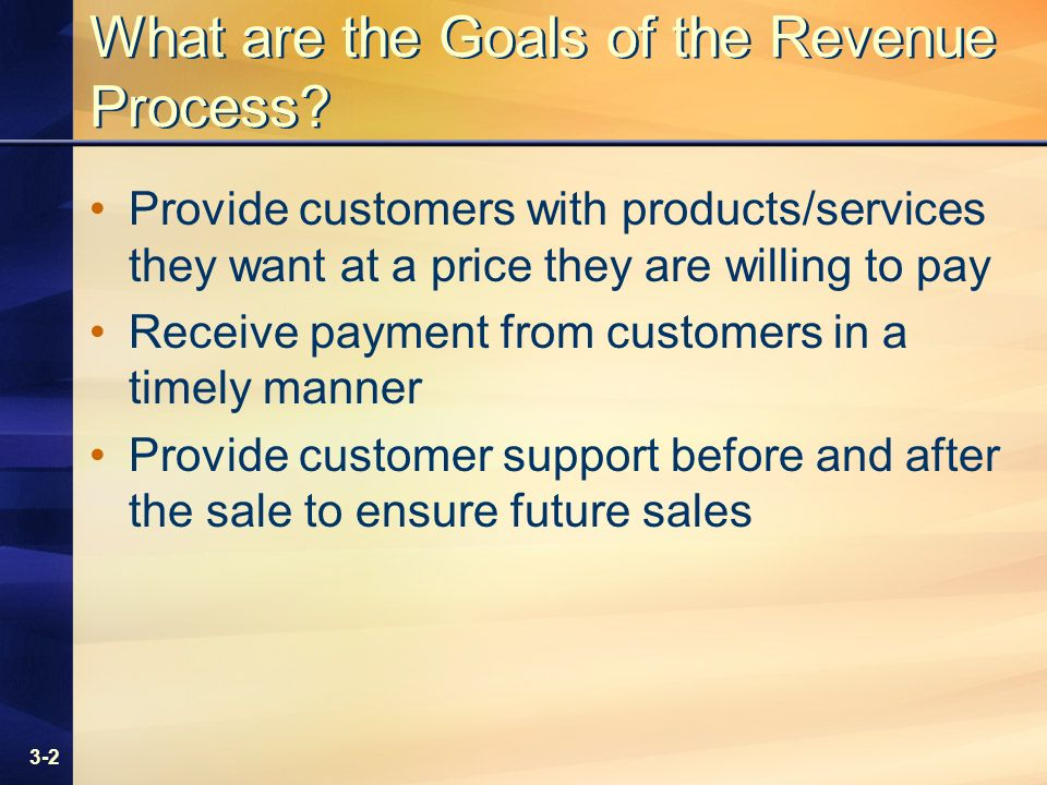 3-2 What are the Goals of the Revenue Process.