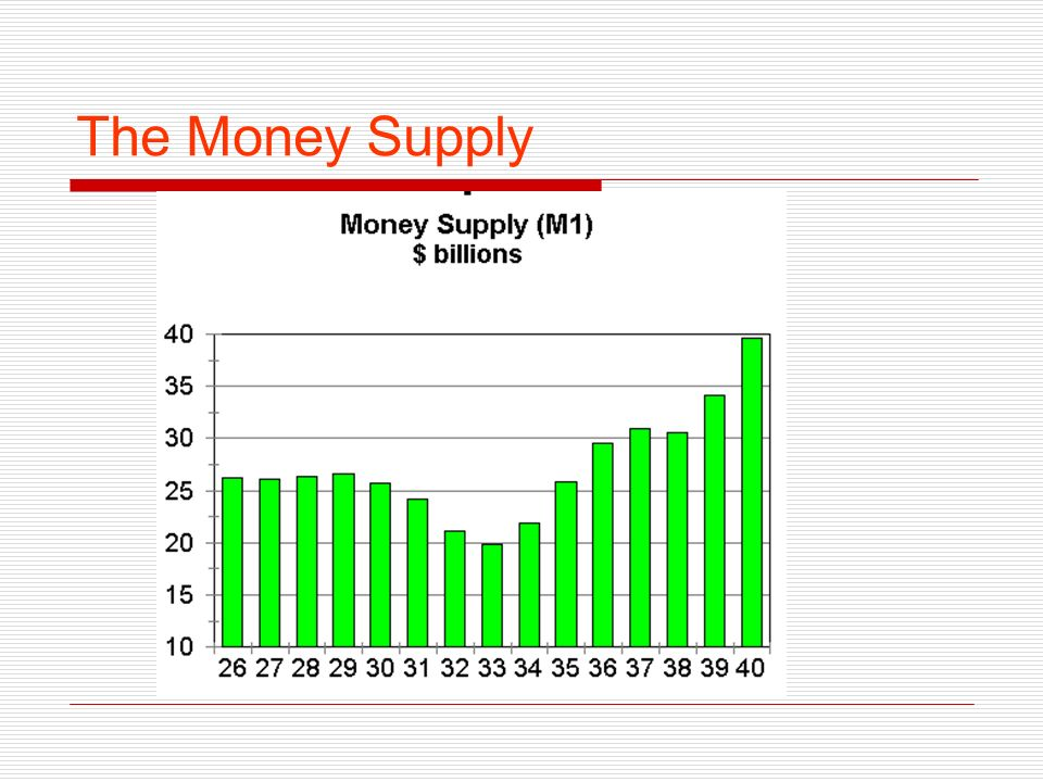 The Money Supply