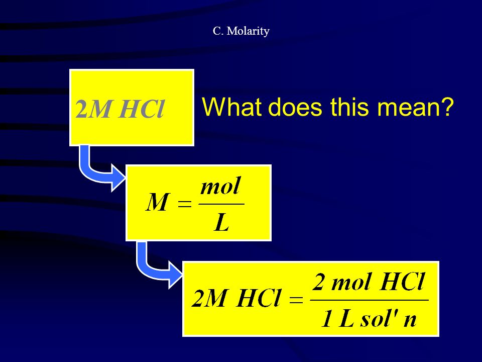 C. Molarity 2M HCl What does this mean