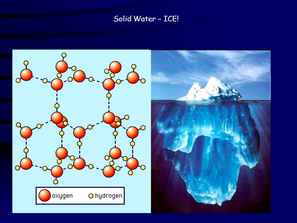 Solid Water – ICE!
