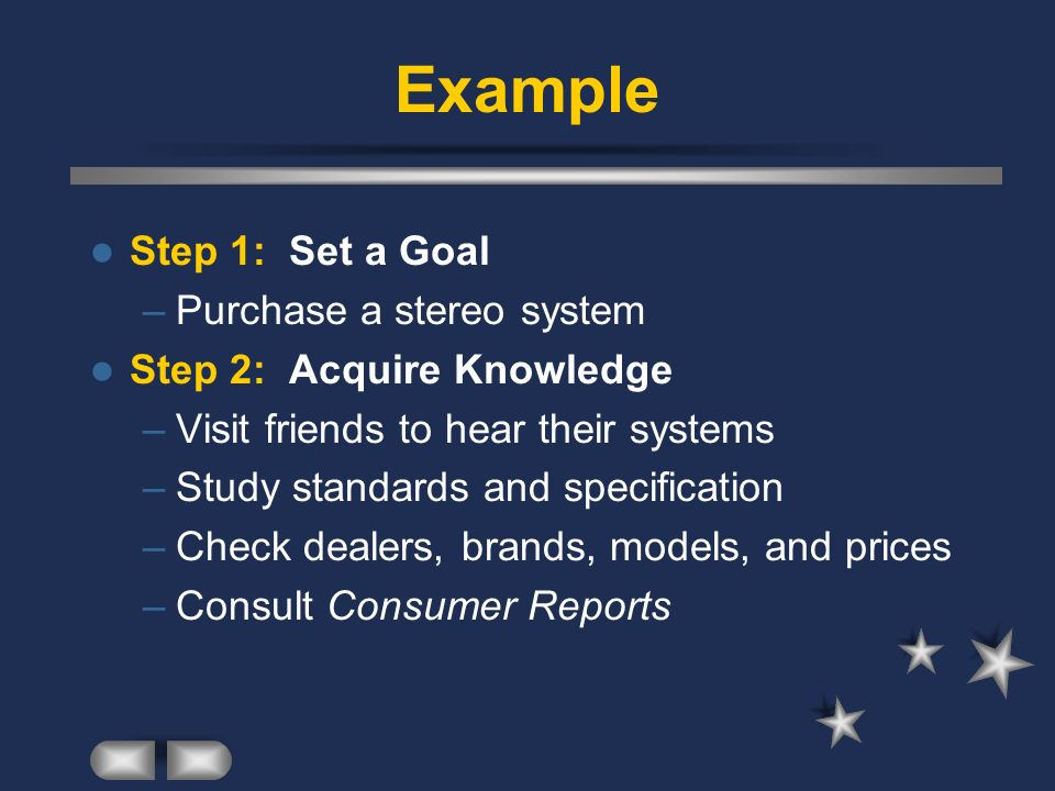 Example Step 1: Set a Goal –Purchase a stereo system Step 2: Acquire Knowledge –Visit friends to hear their systems –Study standards and specification –Check dealers, brands, models, and prices –Consult Consumer Reports