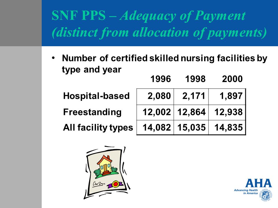 SNF PPS – Adequacy of Payment (distinct from allocation of payments) Number of certified skilled nursing facilities by type and year 199619982000 Hospital-based2,0802,1711,897 Freestanding12,00212,86412,938 All facility types14,08215,03514,835