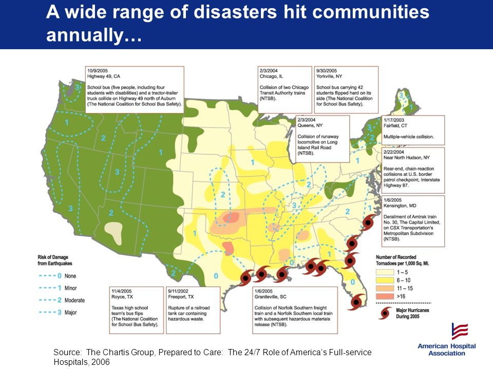 A wide range of disasters hit communities annually… Source: The Chartis Group, Prepared to Care: The 24/7 Role of Americas Full-service Hospitals, 2006