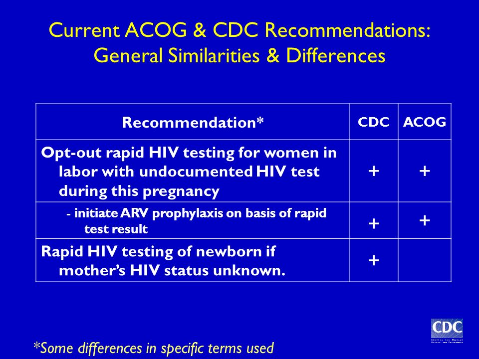 Current ACOG & CDC Recommendations: General Similarities & Differences Recommendation* CDCACOG Opt-out rapid HIV testing for women in labor with undocumented HIV test during this pregnancy ++ - initiate ARV prophylaxis on basis of rapid test result + + Rapid HIV testing of newborn if mothers HIV status unknown.