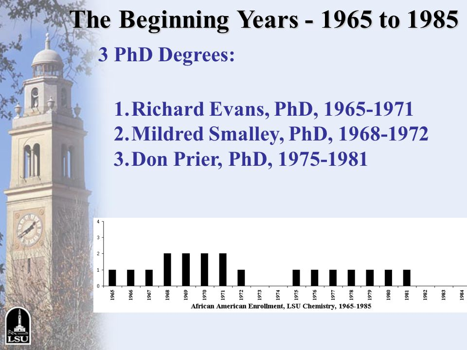 1.Richard Evans, PhD, 1965-1971 2.Mildred Smalley, PhD, 1968-1972 3.Don Prier, PhD, 1975-1981 The Beginning Years - 1965 to 1985 3 PhD Degrees: