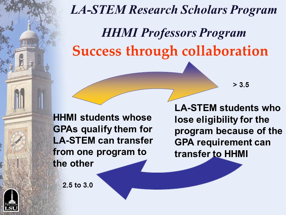 Success through collaboration LA-STEM Research Scholars Program HHMI Professors Program jk LA-STEM students who lose eligibility for the program because of the GPA requirement can transfer to HHMI HHMI students whose GPAs qualify them for LA-STEM can transfer from one program to the other 2.5 to 3.0 > 3.5