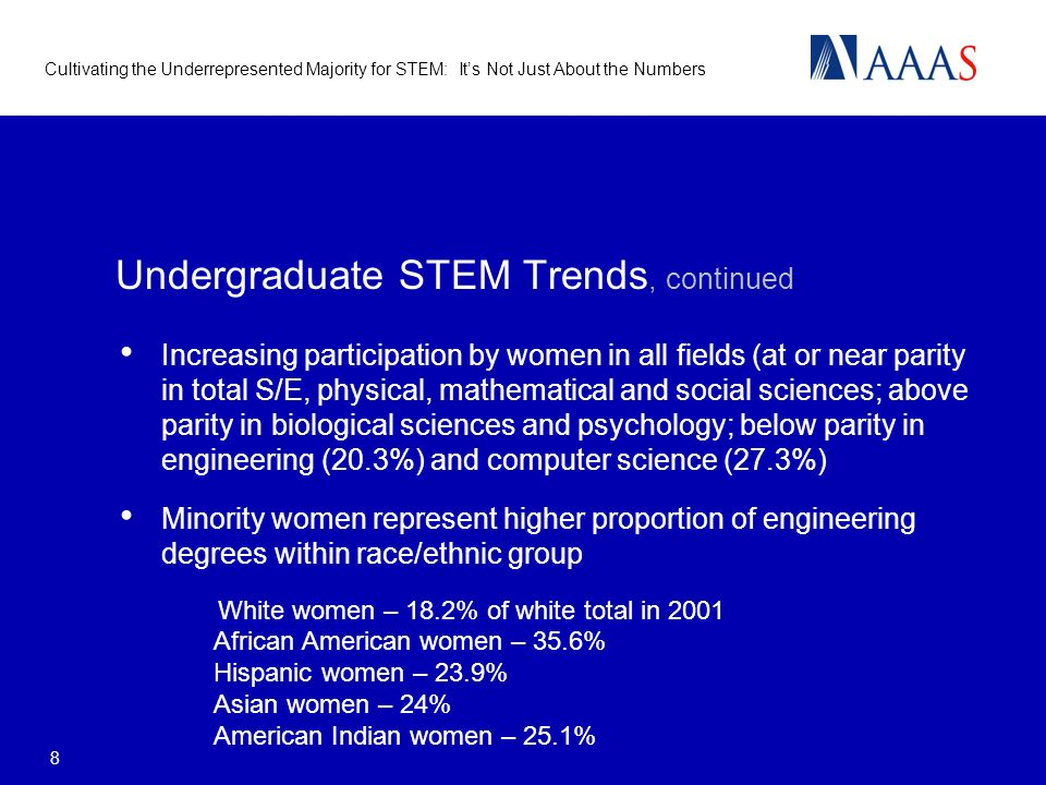 Cultivating the Underrepresented Majority for STEM: Its Not Just About the Numbers 8 Undergraduate STEM Trends, continued Increasing participation by women in all fields (at or near parity in total S/E, physical, mathematical and social sciences; above parity in biological sciences and psychology; below parity in engineering (20.3%) and computer science (27.3%) Minority women represent higher proportion of engineering degrees within race/ethnic group White women – 18.2% of white total in 2001 African American women – 35.6% Hispanic women – 23.9% Asian women – 24% American Indian women – 25.1%