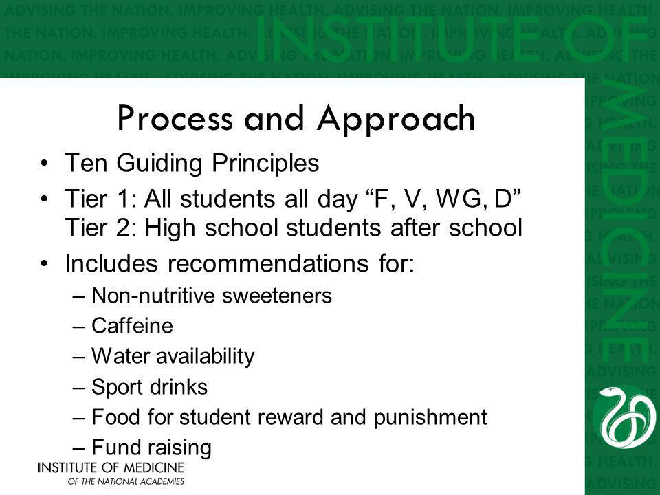Process and Approach Ten Guiding Principles Tier 1: All students all day F, V, WG, D Tier 2: High school students after school Includes recommendations for: – Non-nutritive sweeteners – Caffeine – Water availability – Sport drinks – Food for student reward and punishment – Fund raising