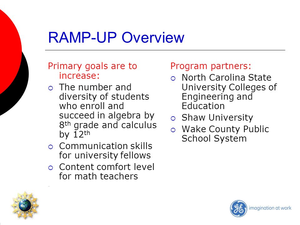 RAMP-UP Overview Primary goals are to increase: The number and diversity of students who enroll and succeed in algebra by 8 th grade and calculus by 12 th Communication skills for university fellows Content comfort level for math teachers Program partners: North Carolina State University Colleges of Engineering and Education Shaw University Wake County Public School System