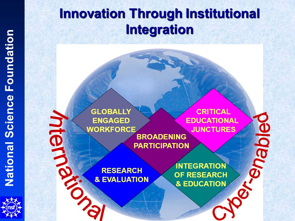 National Science Foundation BROADENING PARTICIPATION GLOBALLY ENGAGED WORKFORCE CRITICAL EDUCATIONAL JUNCTURES RESEARCH & EVALUATION INTEGRATION OF RESEARCH & EDUCATION Innovation Through Institutional Integration