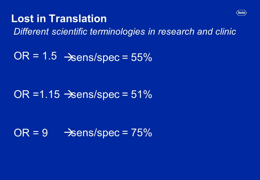 Lost in Translation OR = 1.5 OR =1.15 OR = 9 sens/spec = 55% sens/spec = 51% sens/spec = 75% Different scientific terminologies in research and clinic