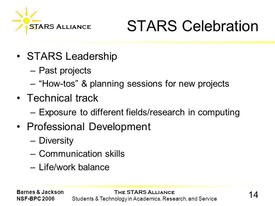 The STARS Alliance Students & Technology in Academics, Research, and Service STARS Alliance 14 Barnes & Jackson NSF-BPC 2006 STARS Celebration STARS Leadership –Past projects –How-tos & planning sessions for new projects Technical track –Exposure to different fields/research in computing Professional Development –Diversity –Communication skills –Life/work balance