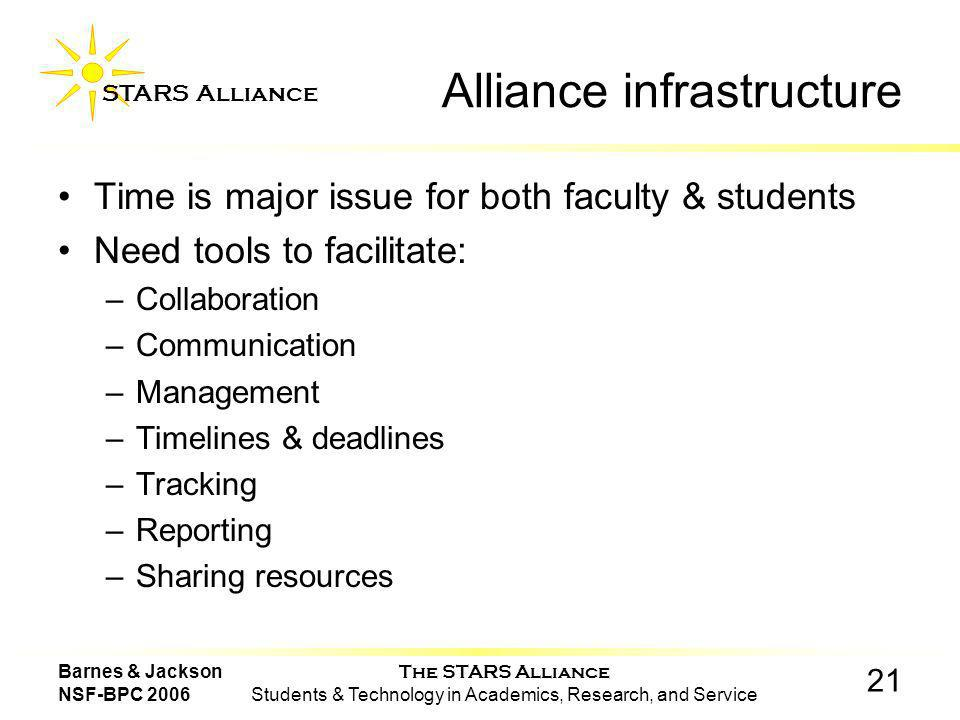 The STARS Alliance Students & Technology in Academics, Research, and Service STARS Alliance 21 Barnes & Jackson NSF-BPC 2006 Alliance infrastructure Time is major issue for both faculty & students Need tools to facilitate: –Collaboration –Communication –Management –Timelines & deadlines –Tracking –Reporting –Sharing resources
