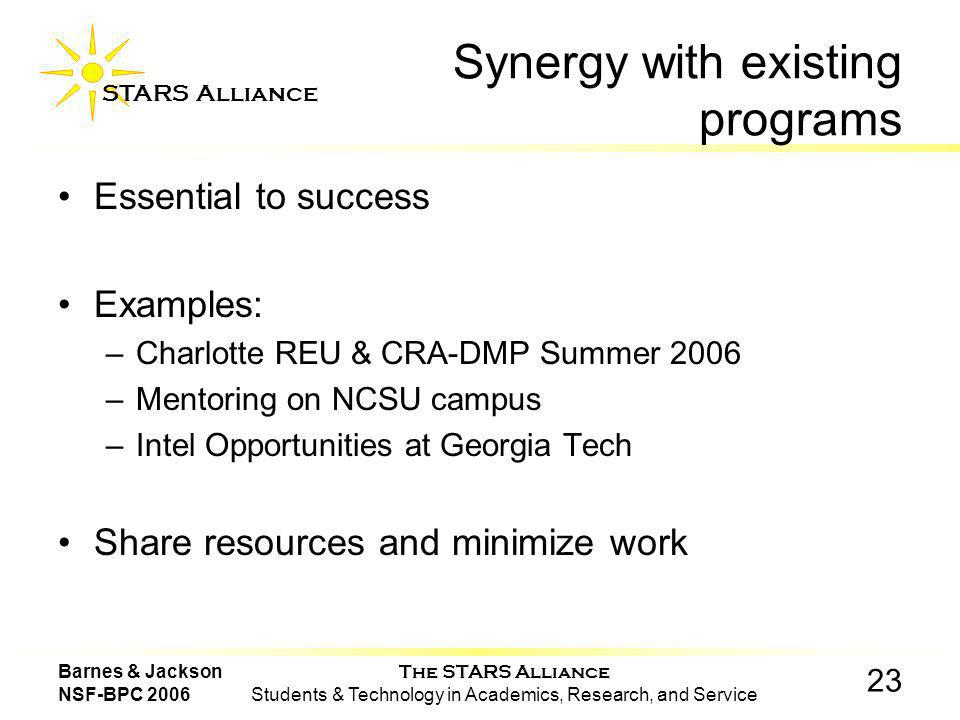 The STARS Alliance Students & Technology in Academics, Research, and Service STARS Alliance 23 Barnes & Jackson NSF-BPC 2006 Synergy with existing programs Essential to success Examples: –Charlotte REU & CRA-DMP Summer 2006 –Mentoring on NCSU campus –Intel Opportunities at Georgia Tech Share resources and minimize work